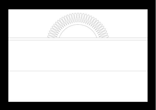 Bandera de Malawi 4